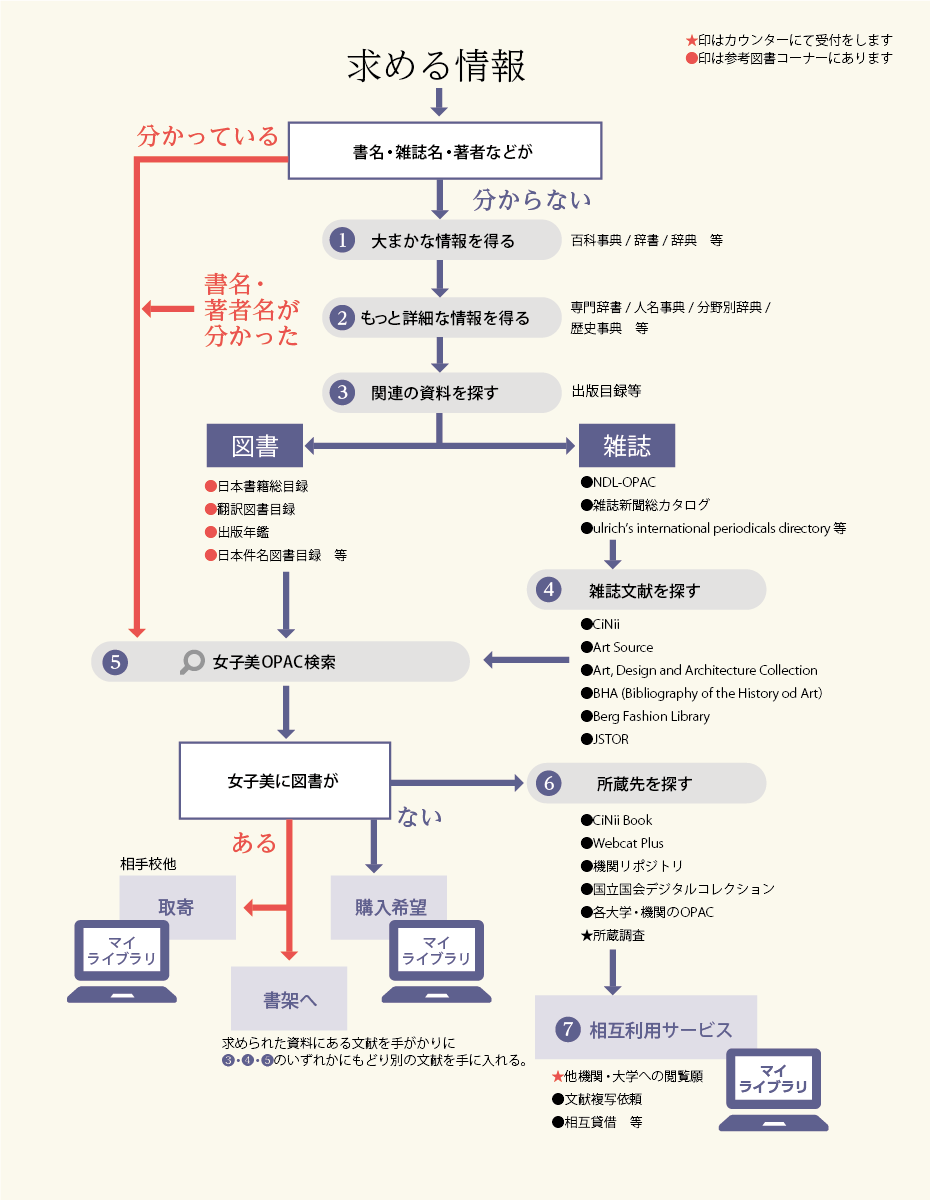 img_flow-chart
